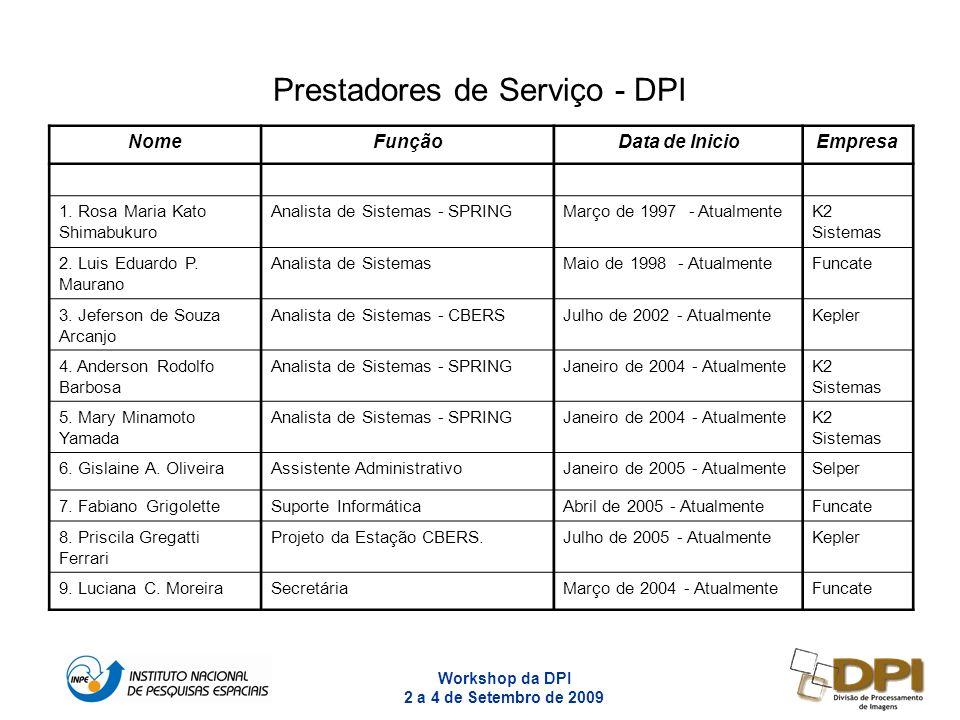 Prestadores de Serviço - DPI