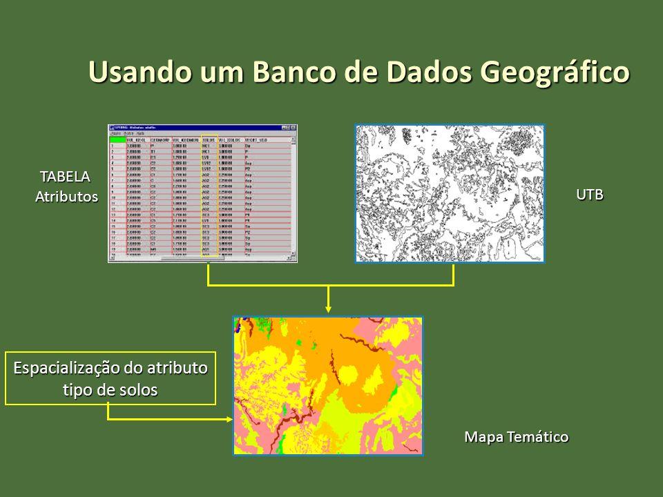 Usando um Banco de Dados Geográfico
