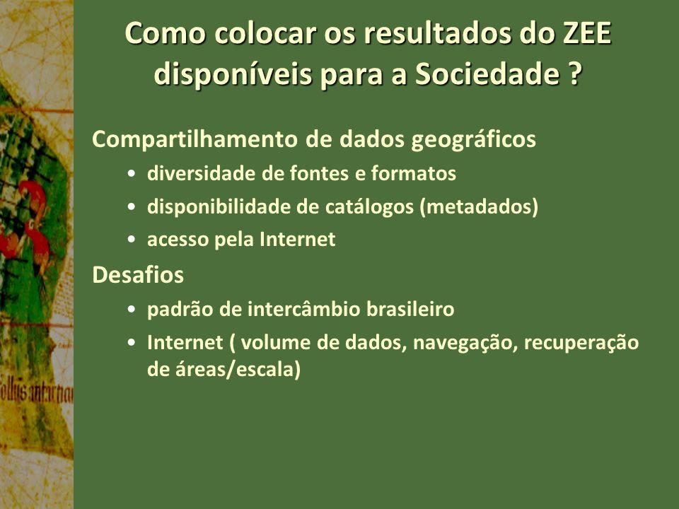Como colocar os resultados do ZEE disponíveis para a Sociedade