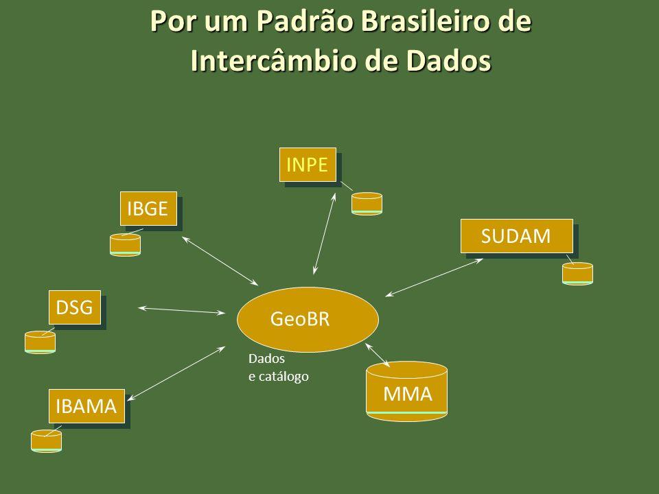Por um Padrão Brasileiro de Intercâmbio de Dados