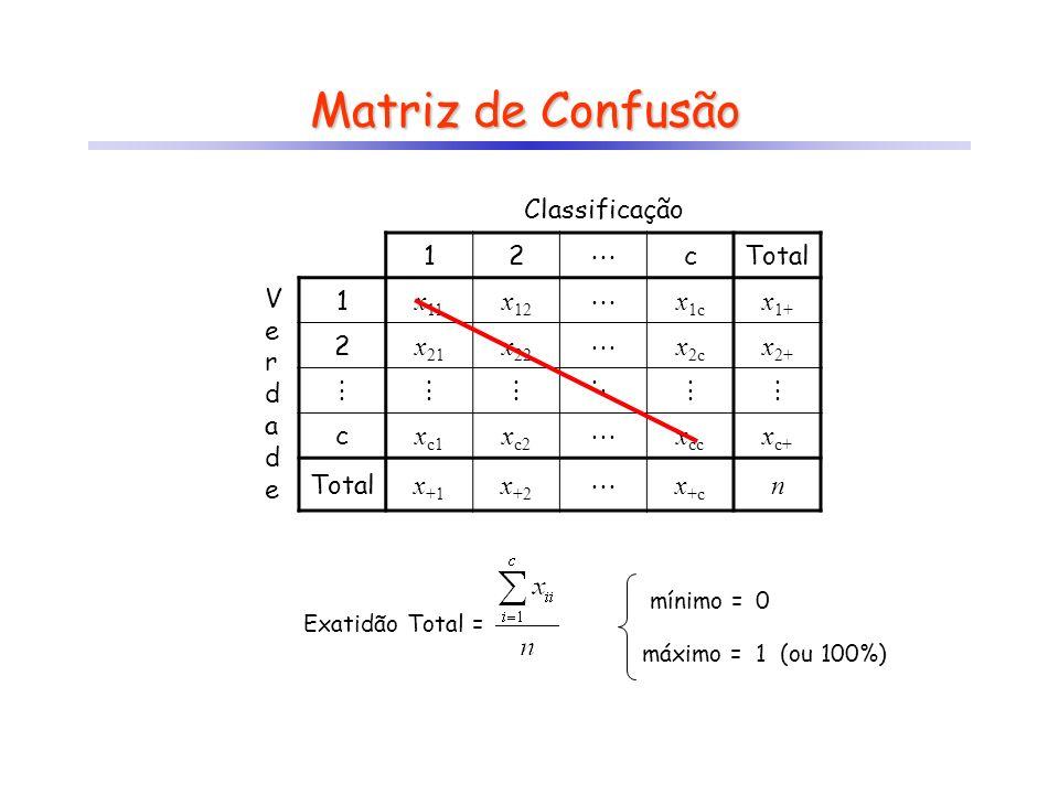 Matriz de Confusão Classificação 1 2 L c Total V e r d a x11 x12 x1c