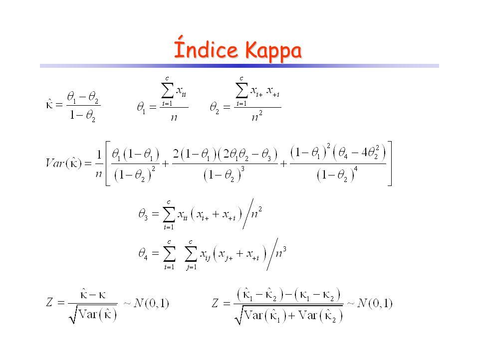 Índice Kappa
