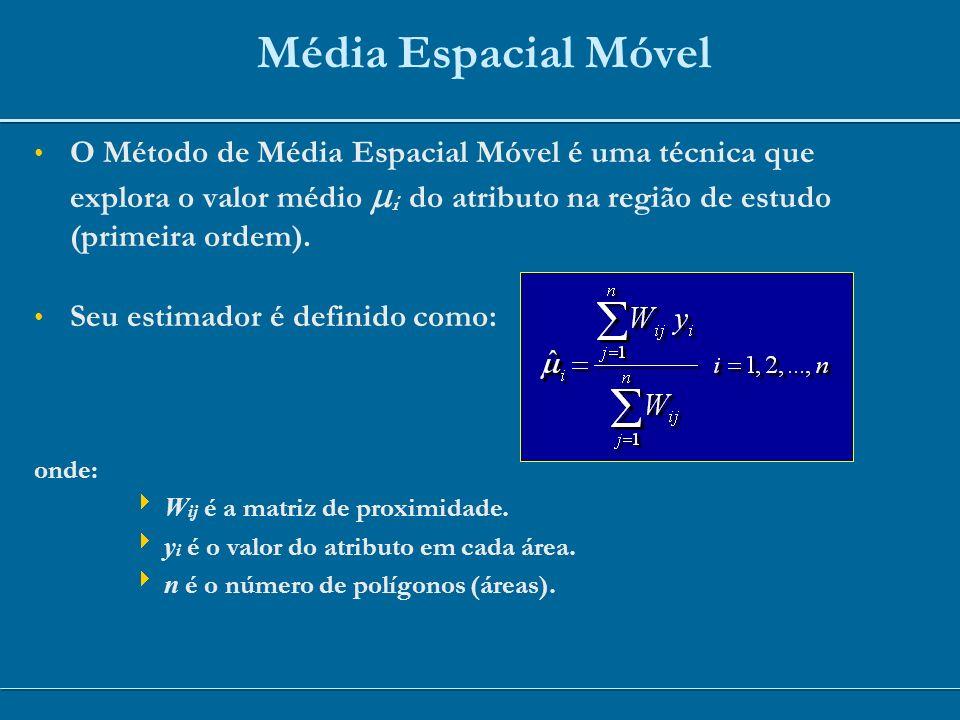 Média Espacial Móvel O Método de Média Espacial Móvel é uma técnica que explora o valor médio mi do atributo na região de estudo (primeira ordem).