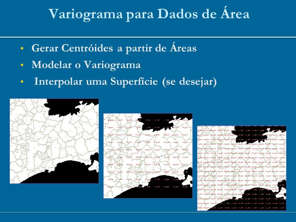 Variograma para Dados de Área