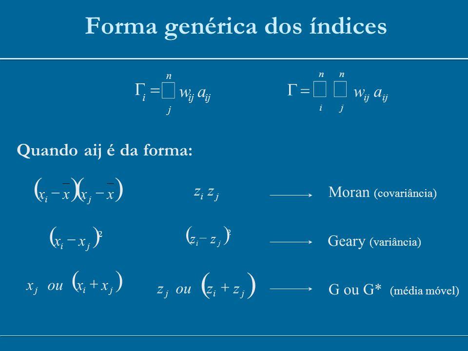 Forma genérica dos índices