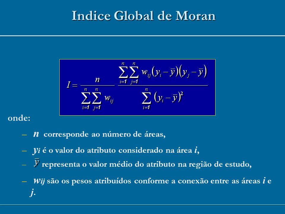 Indice Global de Moran onde: n corresponde ao número de áreas,