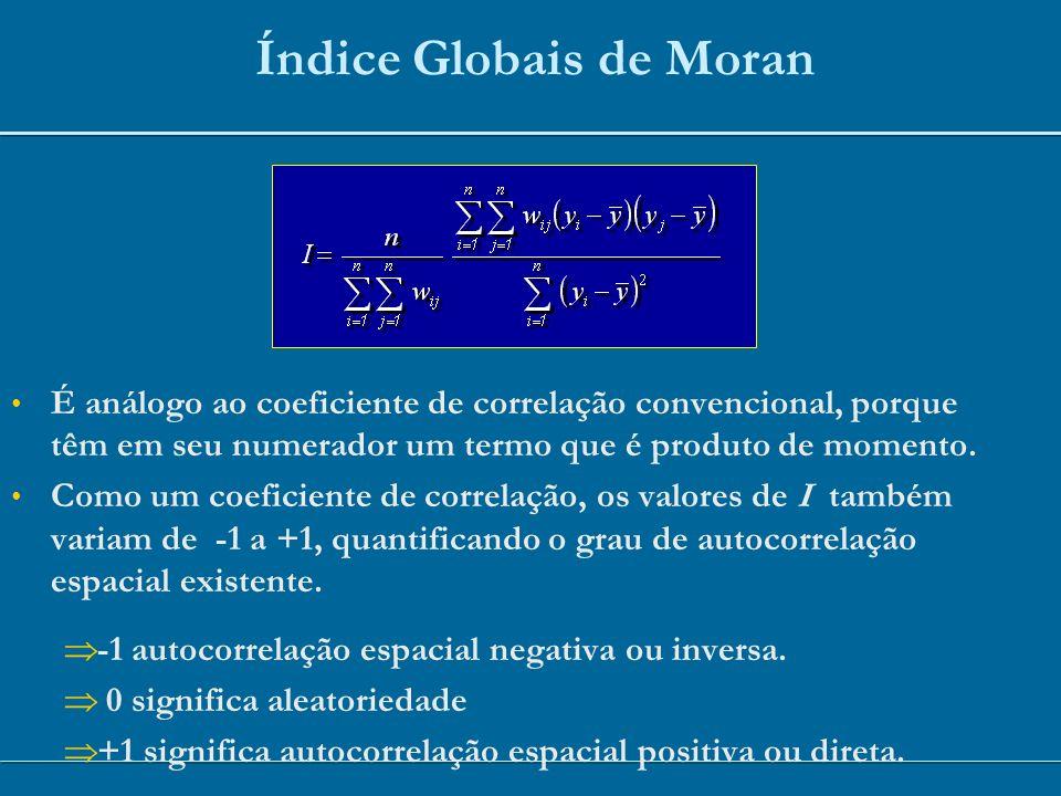 Índice Globais de Moran