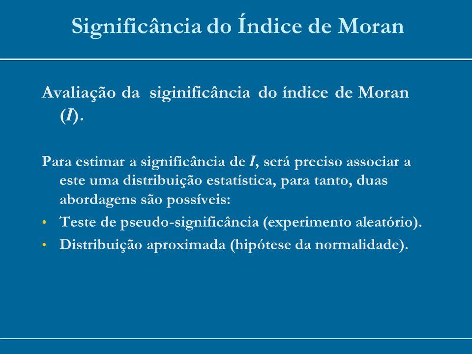 Significância do Índice de Moran