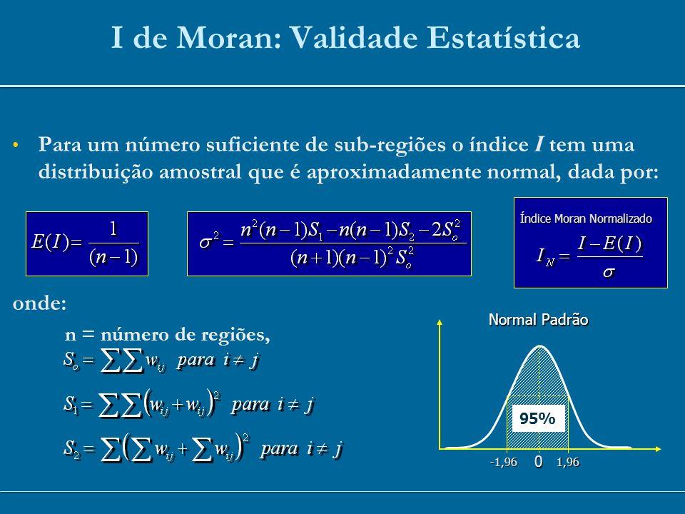 I de Moran: Validade Estatística