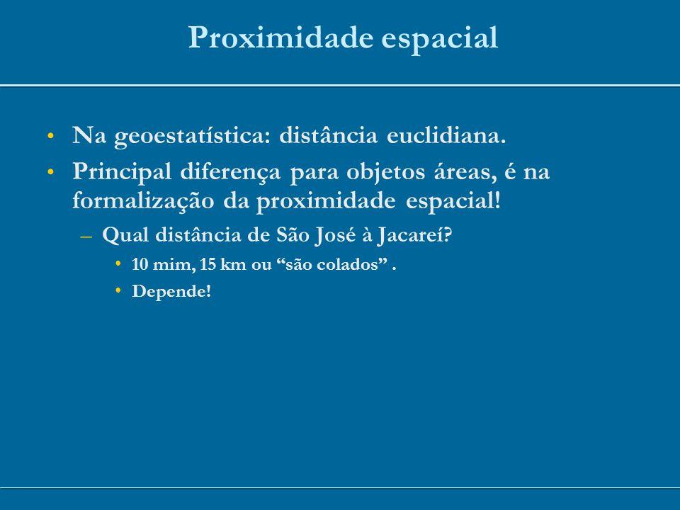 Proximidade espacial Na geoestatística: distância euclidiana.