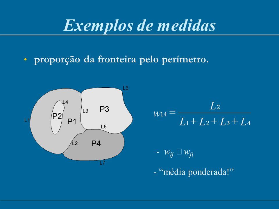 Exemplos de medidas = w + L proporção da fronteira pelo perímetro.
