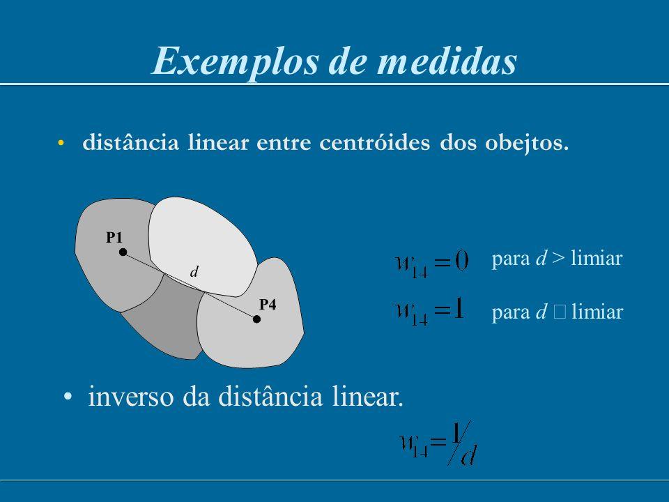 Exemplos de medidas inverso da distância linear.