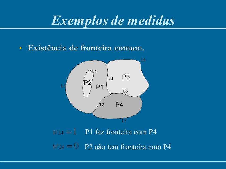 Exemplos de medidas Existência de fronteira comum.
