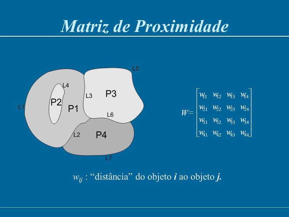 Matriz de Proximidade wij : distância do objeto i ao objeto j. ú û ù