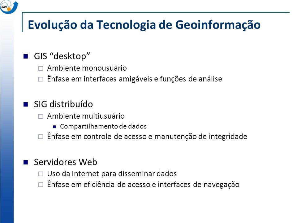 Evolução da Tecnologia de Geoinformação