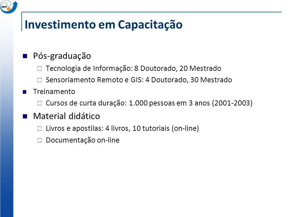 Investimento em Capacitação
