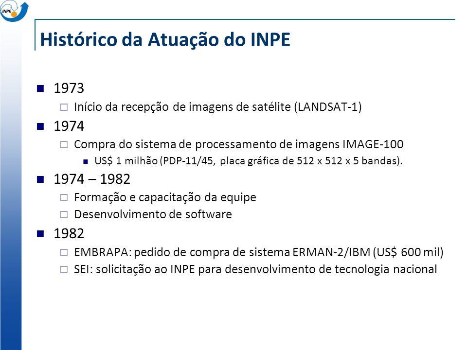 Histórico da Atuação do INPE