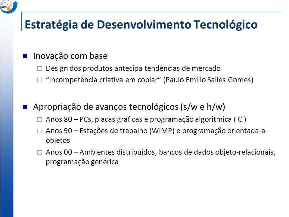 Estratégia de Desenvolvimento Tecnológico