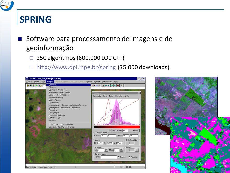 SPRING Software para processamento de imagens e de geoinformação
