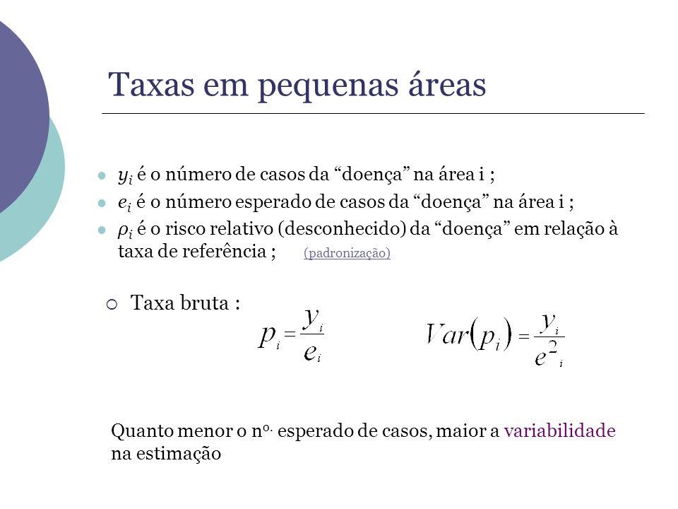 Taxas em pequenas áreas