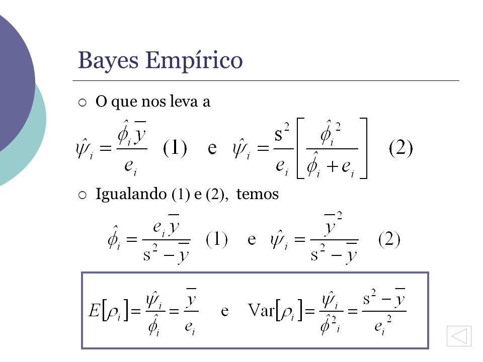 Bayes Empírico O que nos leva a Igualando (1) e (2), temos