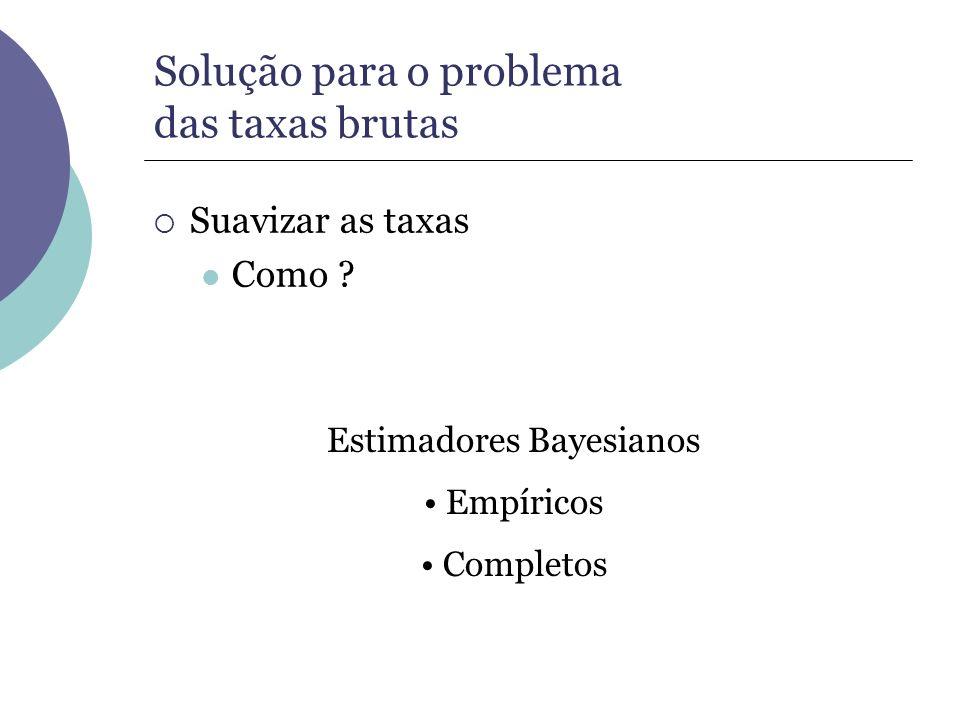 Solução para o problema das taxas brutas