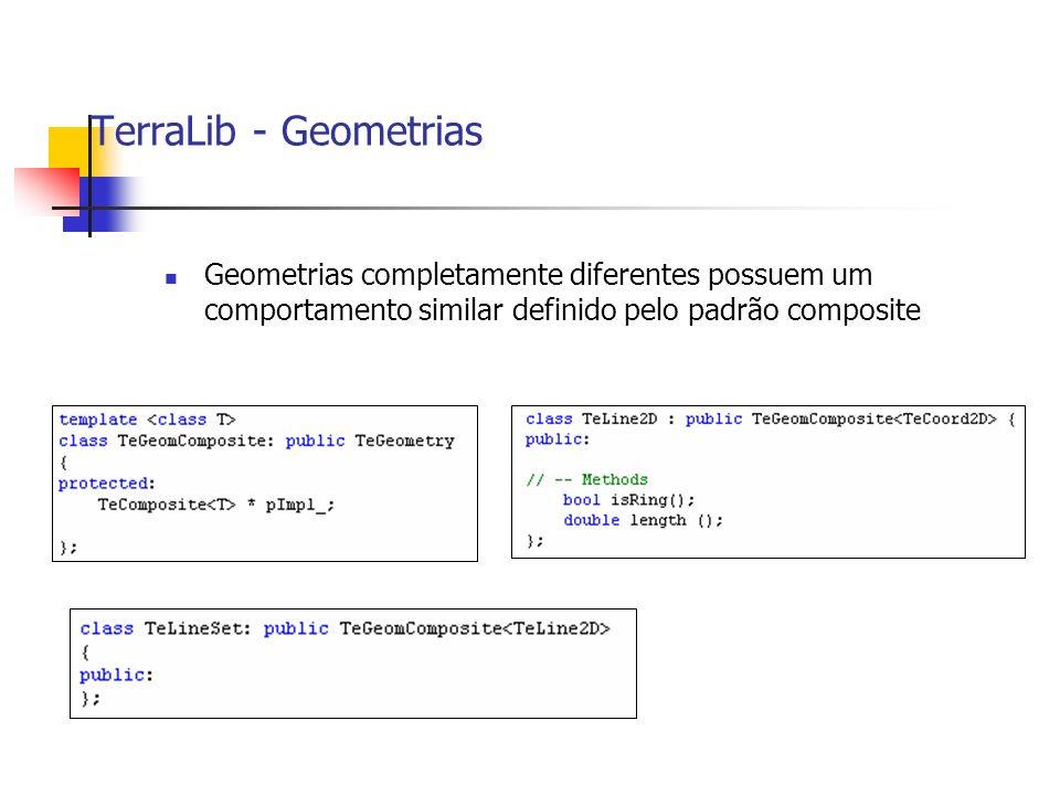 TerraLib - Geometrias Geometrias completamente diferentes possuem um comportamento similar definido pelo padrão composite.