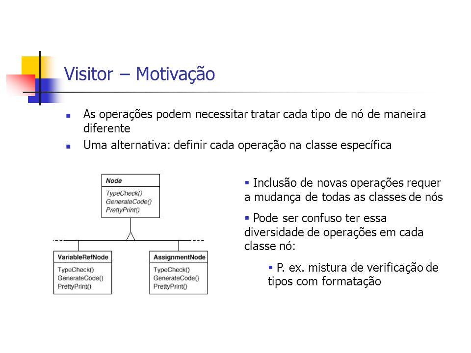 Visitor – Motivação As operações podem necessitar tratar cada tipo de nó de maneira diferente.