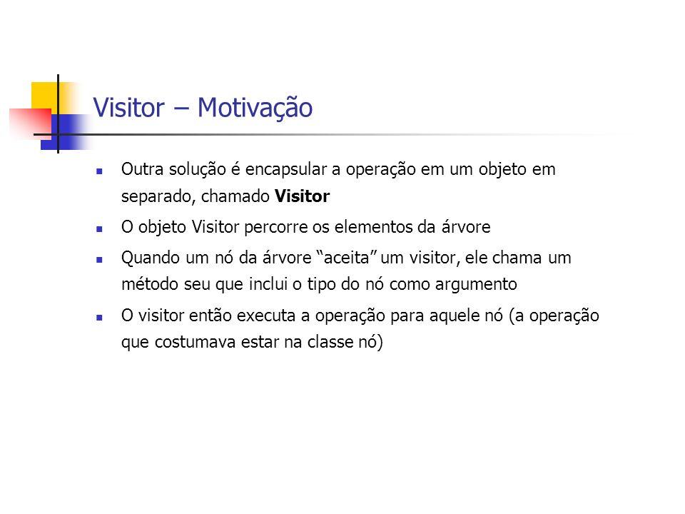 Visitor – Motivação Outra solução é encapsular a operação em um objeto em separado, chamado Visitor.