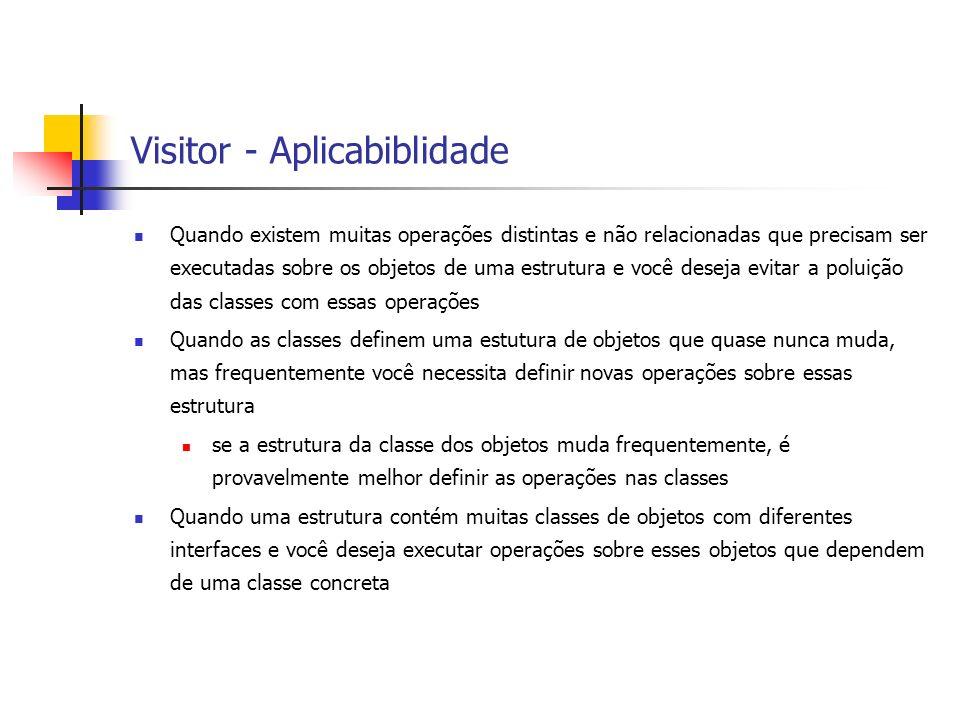 Visitor - Aplicabiblidade