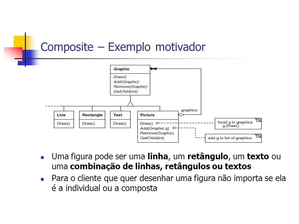 Composite – Exemplo motivador