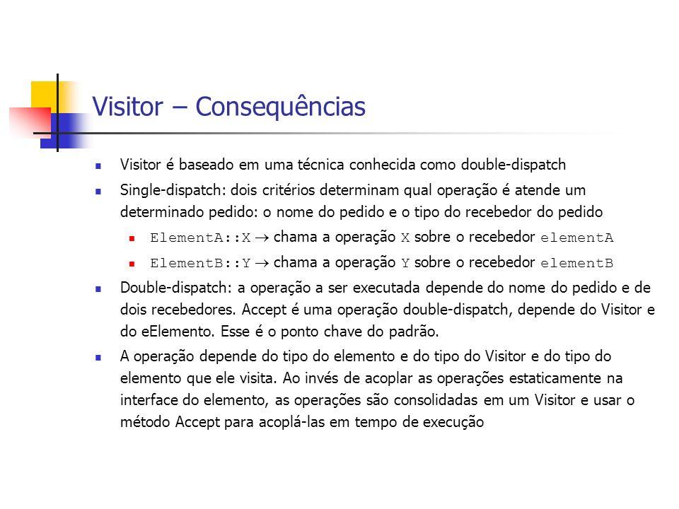 Visitor – Consequências