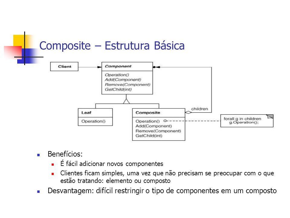 Composite – Estrutura Básica