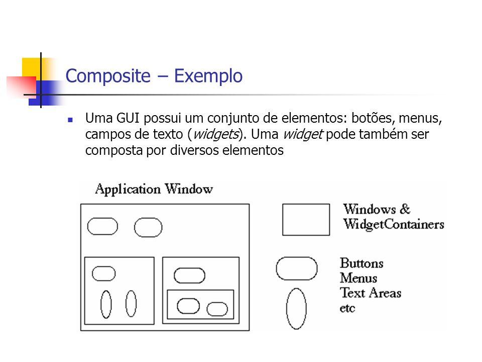 Composite – Exemplo