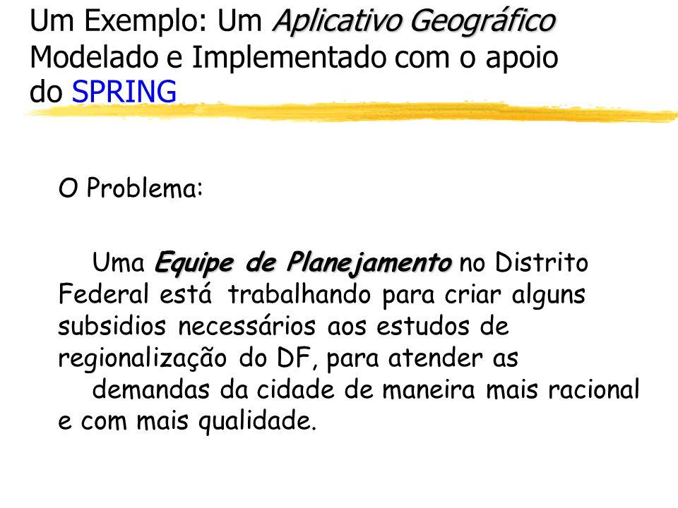 Um Exemplo: Um Aplicativo Geográfico Modelado e Implementado com o apoio do SPRING