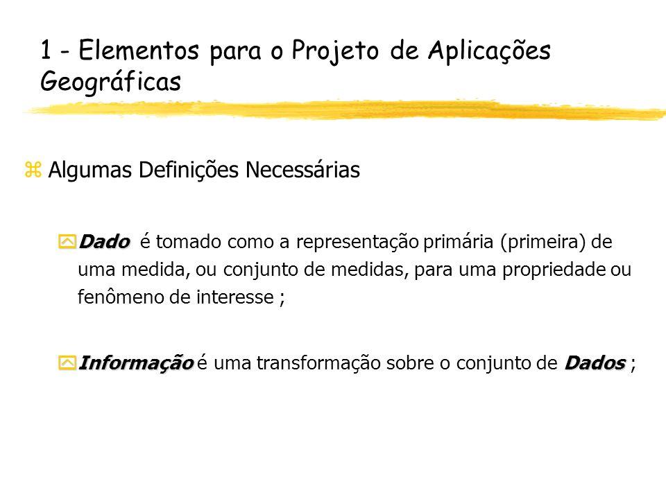 1 - Elementos para o Projeto de Aplicações Geográficas