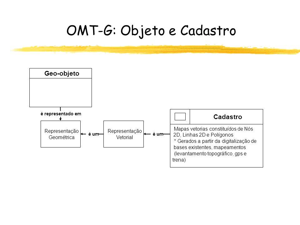 OMT-G: Objeto e Cadastro