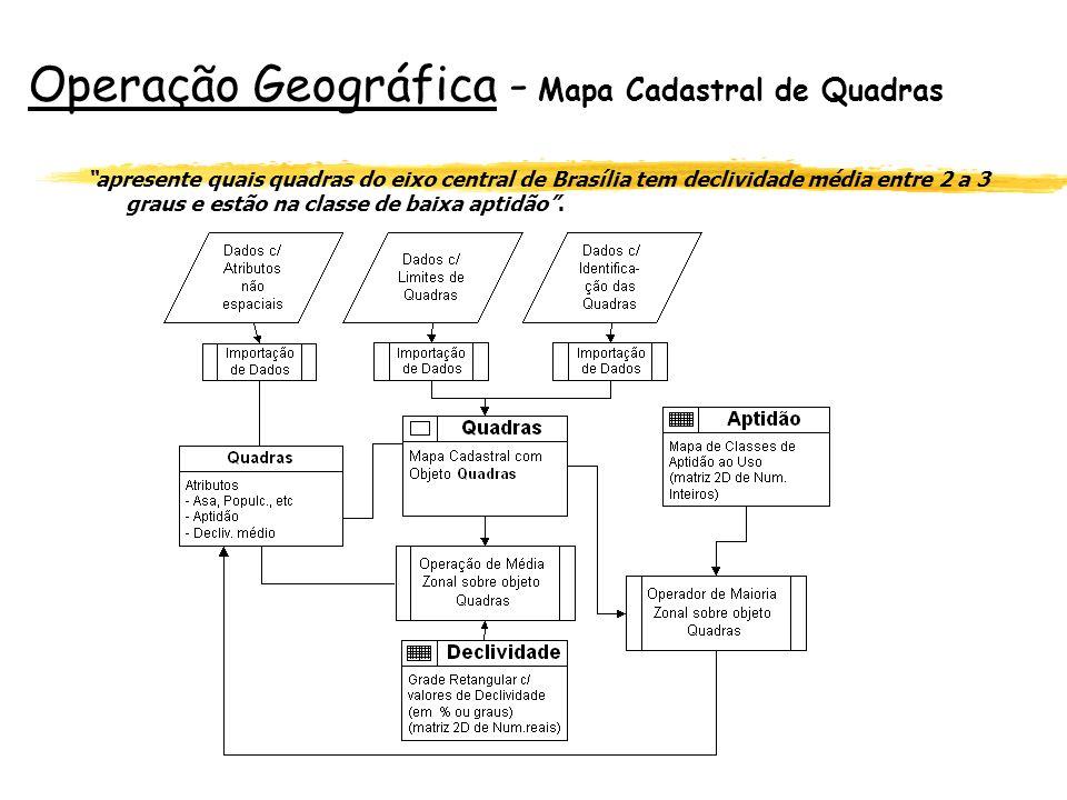 Operação Geográfica - Mapa Cadastral de Quadras
