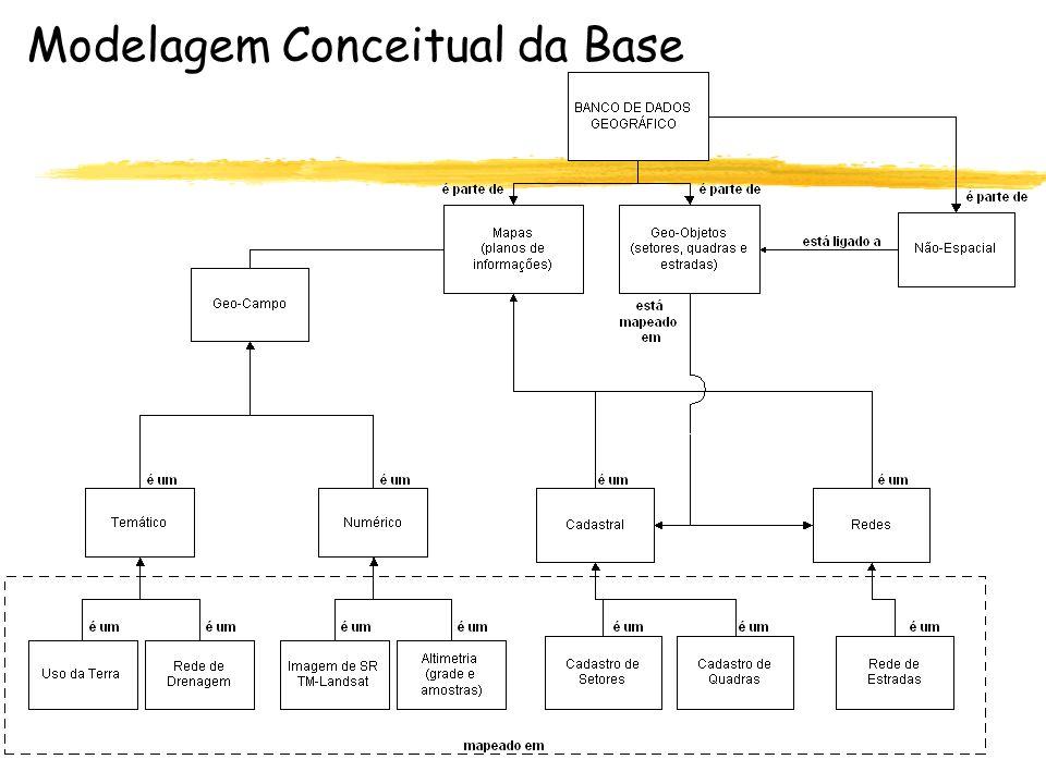 Modelagem Conceitual da Base