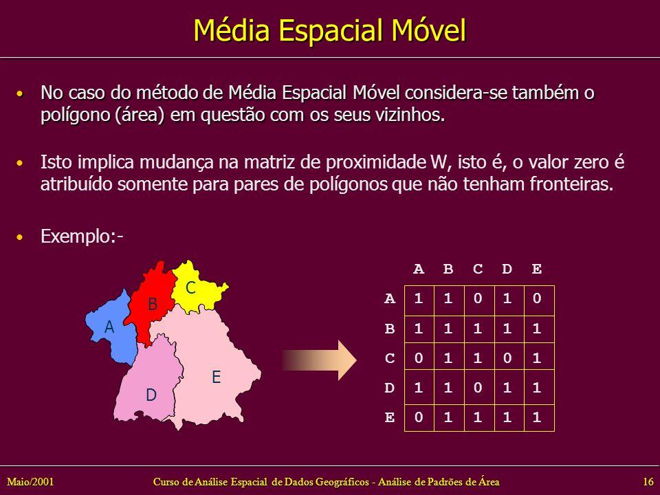 Média Espacial Móvel No caso do método de Média Espacial Móvel considera-se também o polígono (área) em questão com os seus vizinhos.