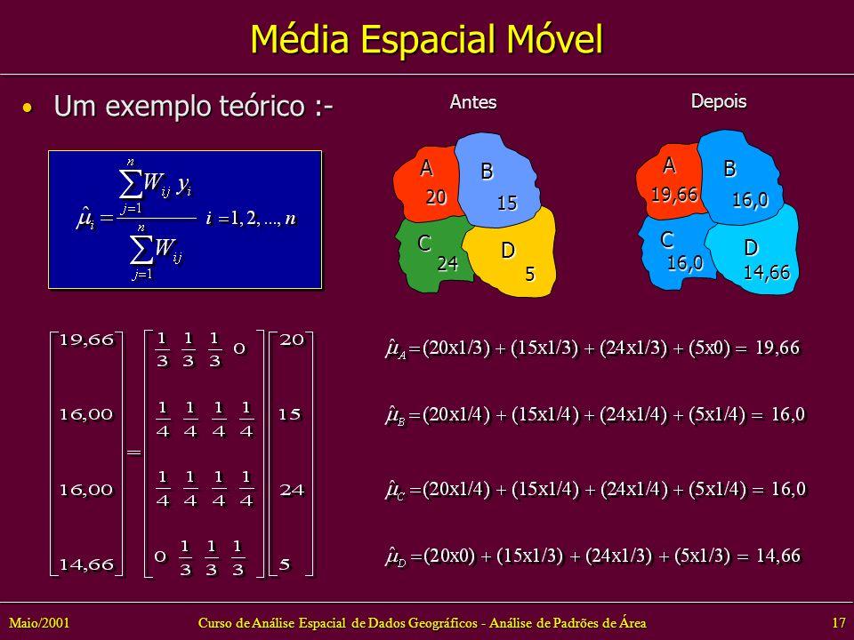 Média Espacial Móvel Um exemplo teórico :- A A B B C C D D Antes
