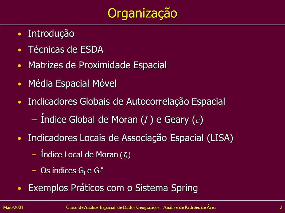 Organização Introdução Técnicas de ESDA