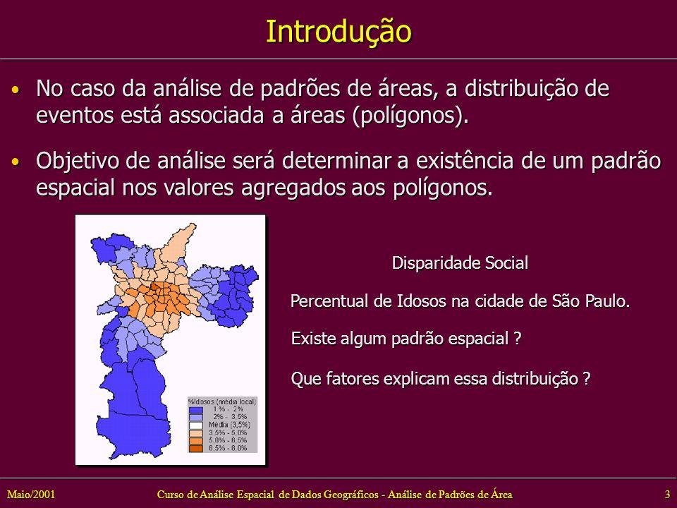 Percentual de Idosos na cidade de São Paulo.