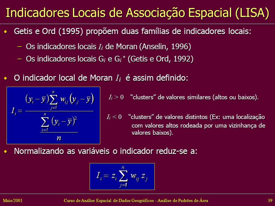 Indicadores Locais de Associação Espacial (LISA)
