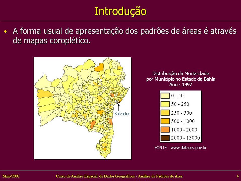 Introdução A forma usual de apresentação dos padrões de áreas é através de mapas coroplético. Distribuição da Mortalidade.