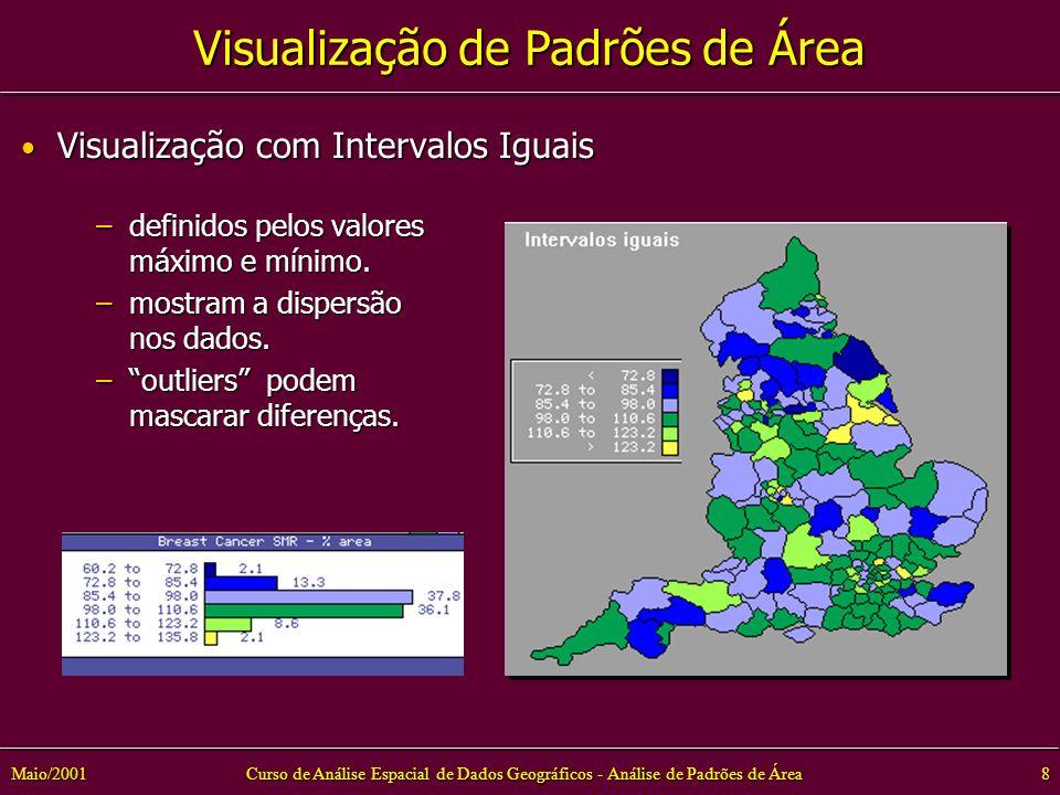 Visualização com Intervalos Iguais