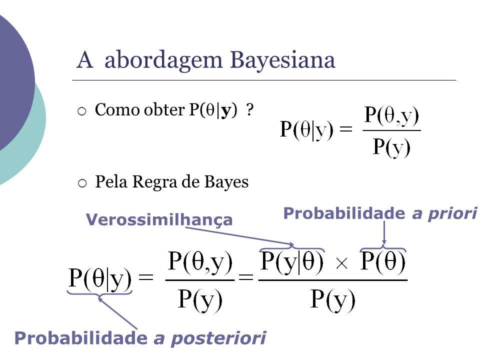A abordagem Bayesiana Como obter P(|y) Pela Regra de Bayes
