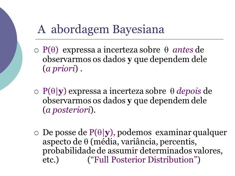 A abordagem BayesianaP() expressa a incerteza sobre  antes de observarmos os dados y que dependem dele (a priori) .