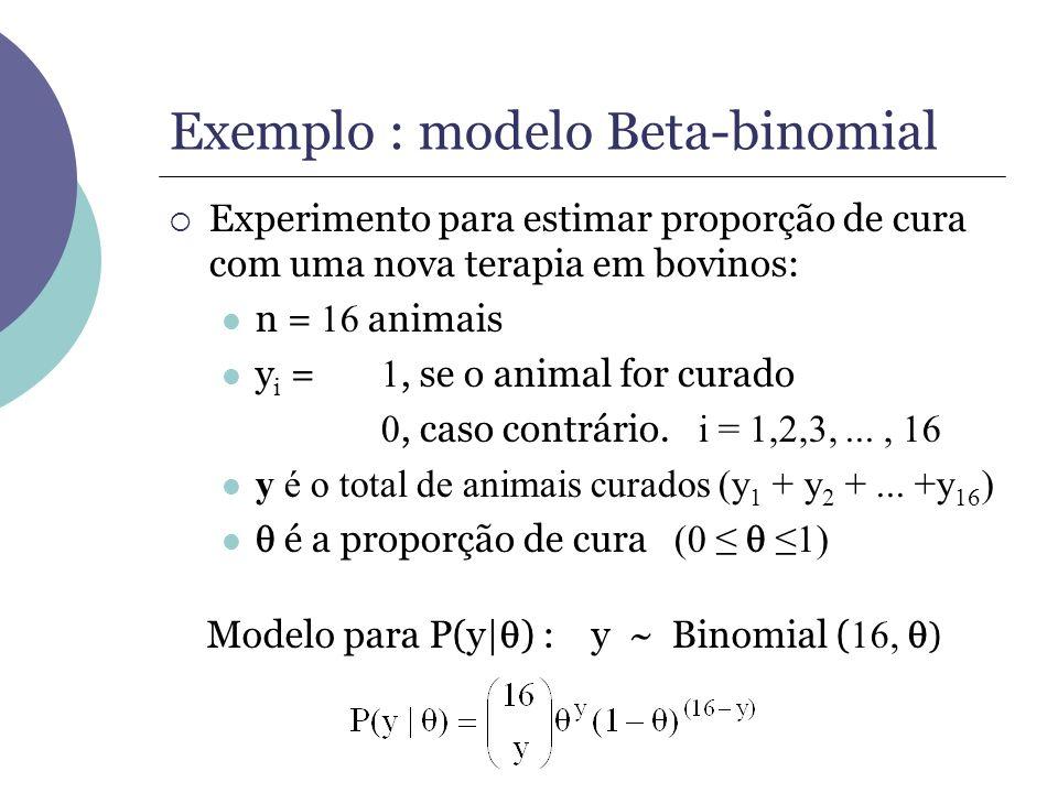 Exemplo : modelo Beta-binomial