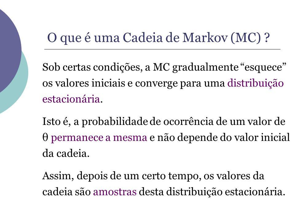 O que é uma Cadeia de Markov (MC)